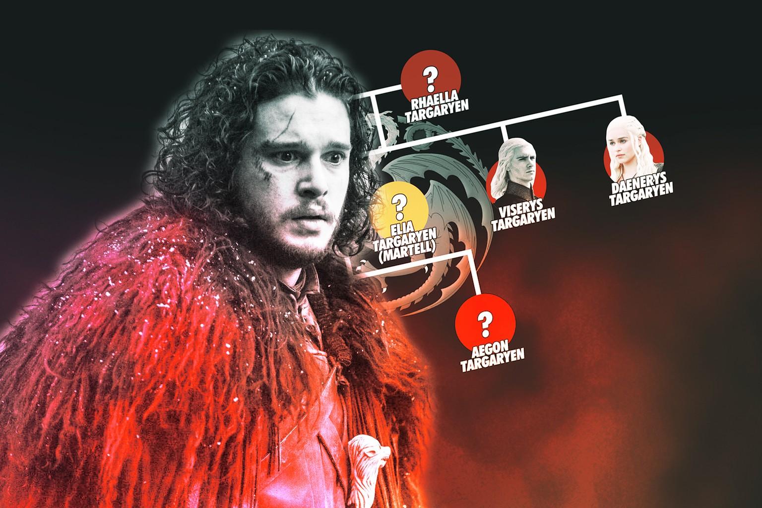 Wie Sind Jon Und Daenerys Verwandt?