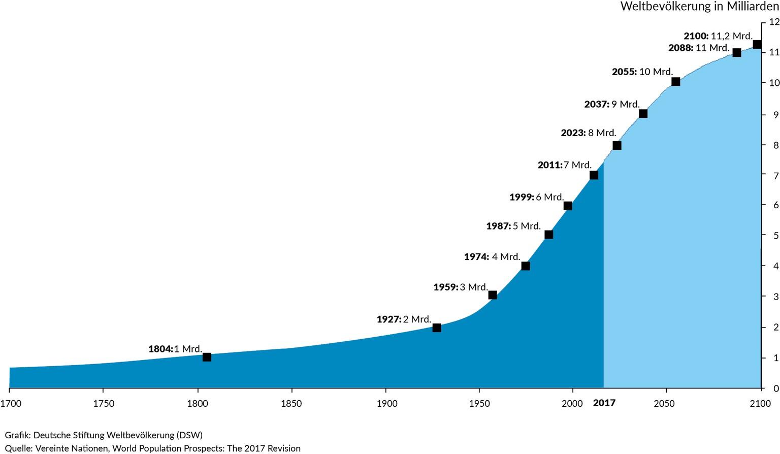 wie viele kinder werden in deutschland pro tag geboren