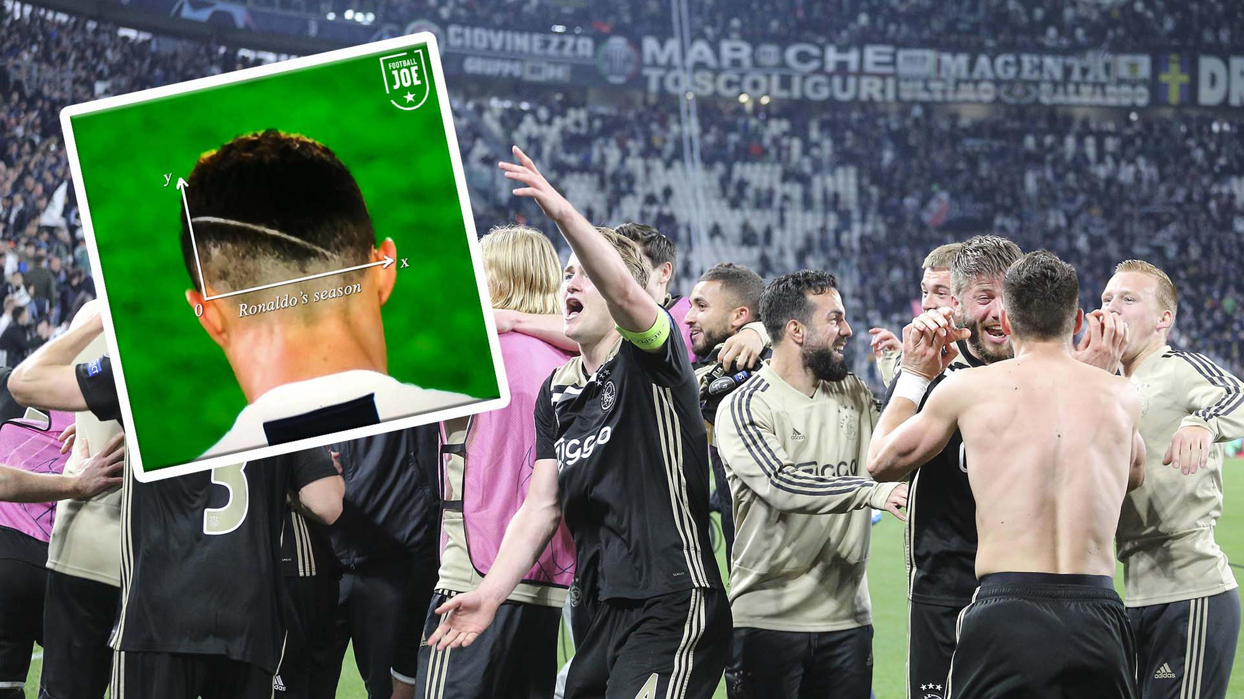 Champions League Ajax Amsterdam Und Cristiano Ronaldo Im